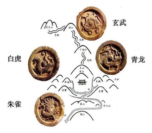 大朗陵园和大朗福寿园墓地风水之骑龙穴